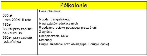 polkolonie